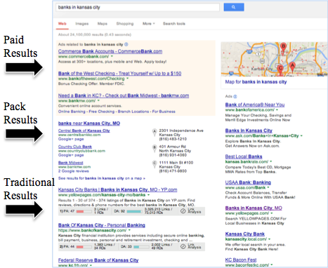 What Is Local SEO Marketing? - Barkley